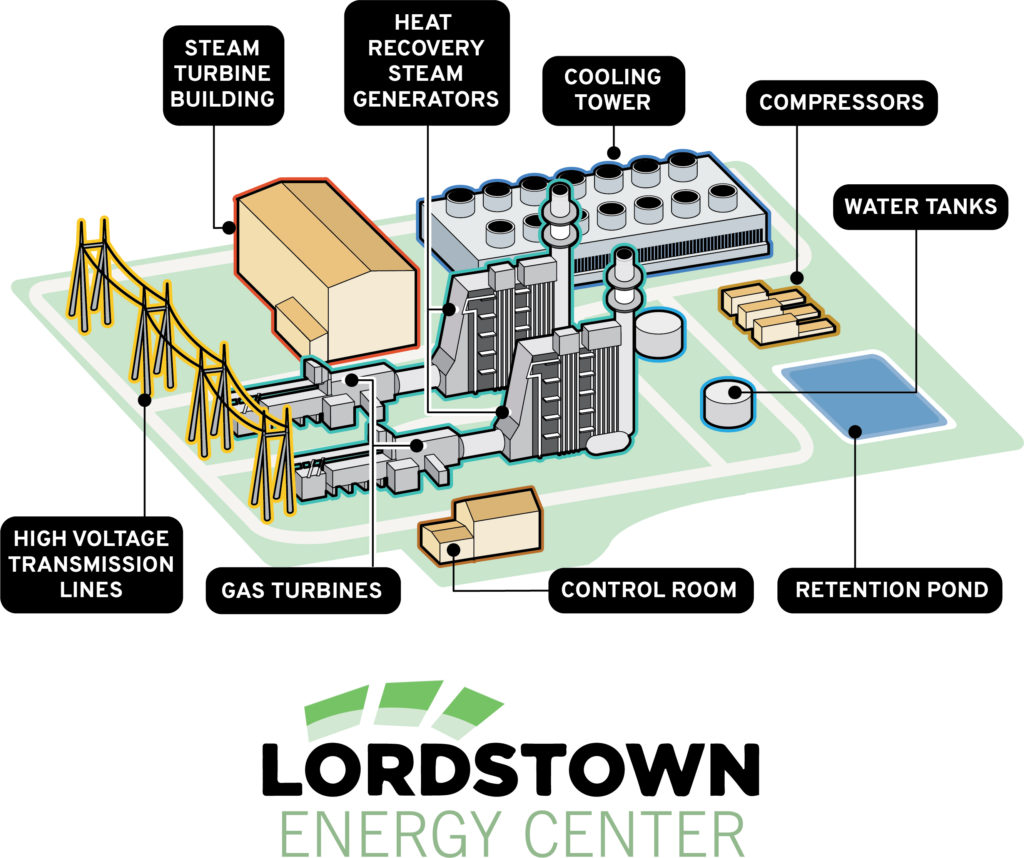 map of lordstown energy center